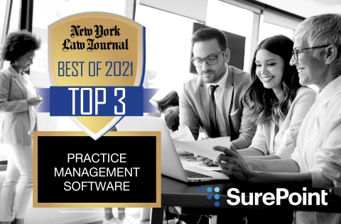 """SurePoint Technologies Wins """"Top 3"""" Practice Management Software in the New York Law Journal's """"Best Of"""" 2021 Awards. (Photo: Business Wire)"""