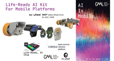 Life-Ready AI Kit For Mobile Platforms (Graphic: Business Wire)