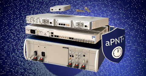 ADVA's aPNT+™ platform will prove vital in protecting critical network infrastructure (Graphic: Business Wire)