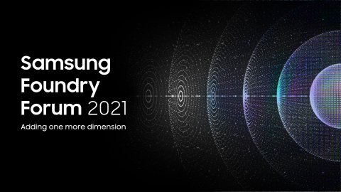 Samsung Foundry Innovations Power the Future of Big Data, AI/ML and Smart, Connected Devices (Graphic: Business Wire)