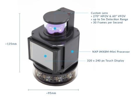 Jabil's Innovative Omnidirectional Sensor: Winner of the Best of Sensors 2021 (Photo: Business Wire)