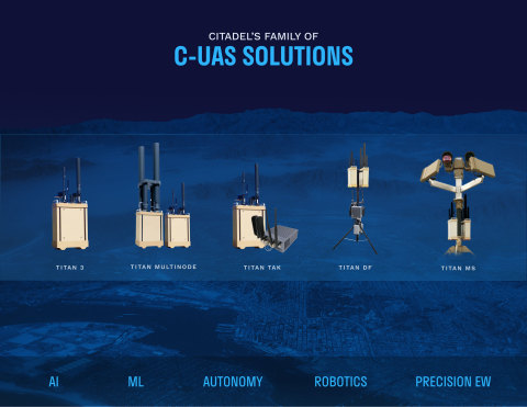Citadel Defense expands their industry-enhancing counter drone offering with new purpose-built solutions that address critical emerging requirements from the U.S. Government. Each solution is built on an open architecture and uses AI and Machine Learning to rapidly stay ahead of the evolving UAS threat. (Graphic: Business Wire)