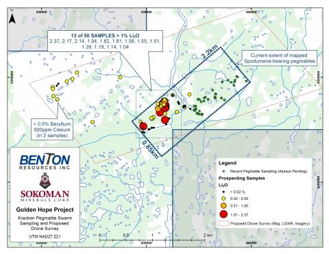 Golden Hope Project: Kracken Pegmatite Swarm Sampling and Proposed Drone Survey