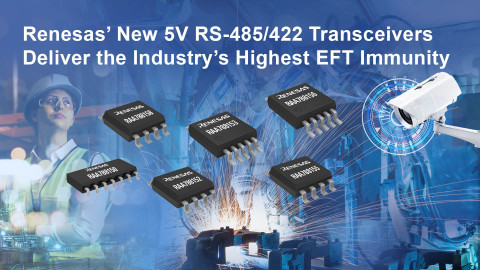 Renesas' New 5V RS-485/422 Transceivers Deliver the Industry's Highest EFT Immunity (Graphic: Business Wire)